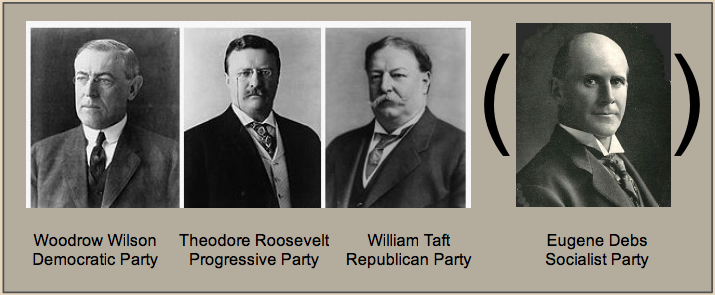1912 presidential candidates